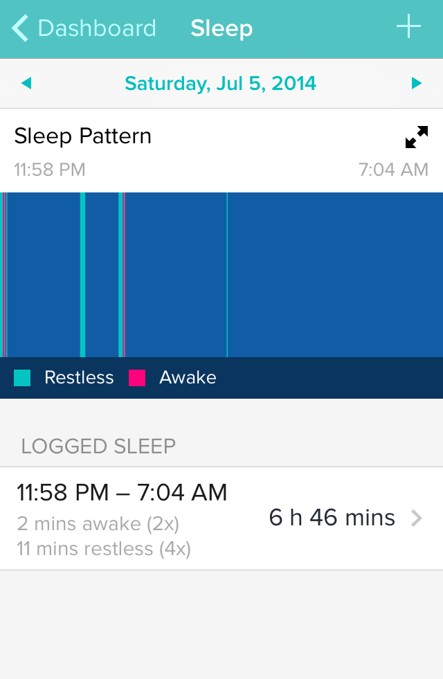 fitbit sleep tracking on the iphone app.